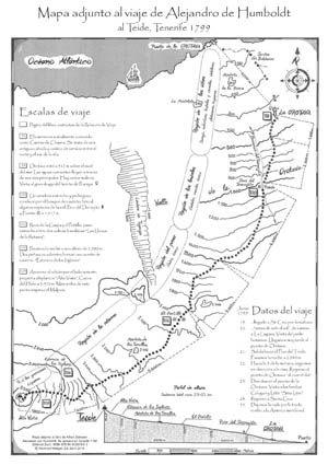 Mapa adjunto al viaje de Humboldt al Teide